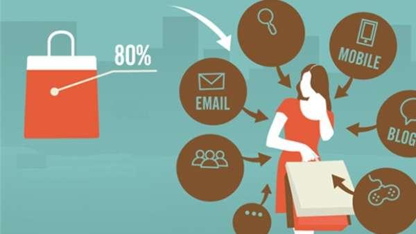 Năm 2012: Đố bạn bán hàng mà không tiếp thị trực tuyến