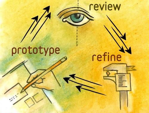 Thiết kế website cao cấp | prototype