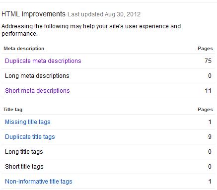 google webmaster tools html improvements report