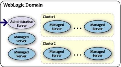 Domain Clustering lại thay đổi, sẽ ít kết quả hơn từ cùng một domain