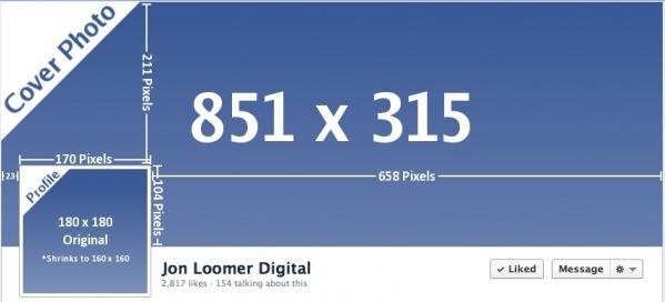 Kích thước ảnh tiêu chuẩn trên Facebook bạn cần biết