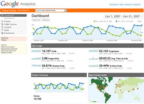 do luong hieu qua website bang analytic