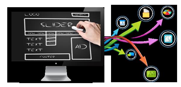 ý tưởng cho thiết kế web