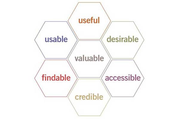 yếu tố ảnh hưởng trải nghiệm người dùng