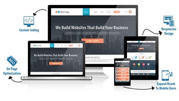 Xây dựng website bất động sản chuyển đổi cao